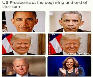 Presidents Over Time