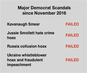 Democrats Are Failures