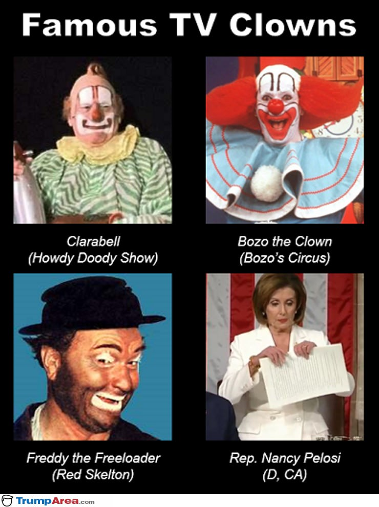 Famous Tv Clowns