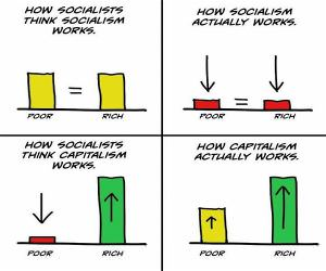 How Socialists Think