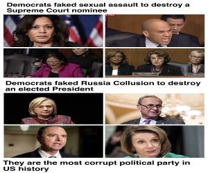 Most Corrupt Party