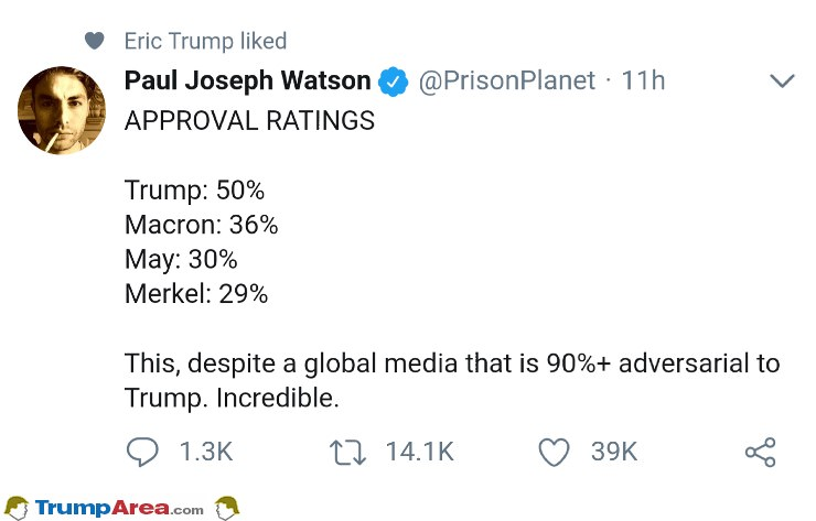 Those Approval Ratings