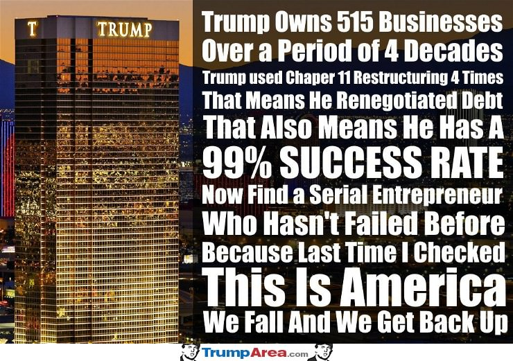 Trump Owns 515 Businesses