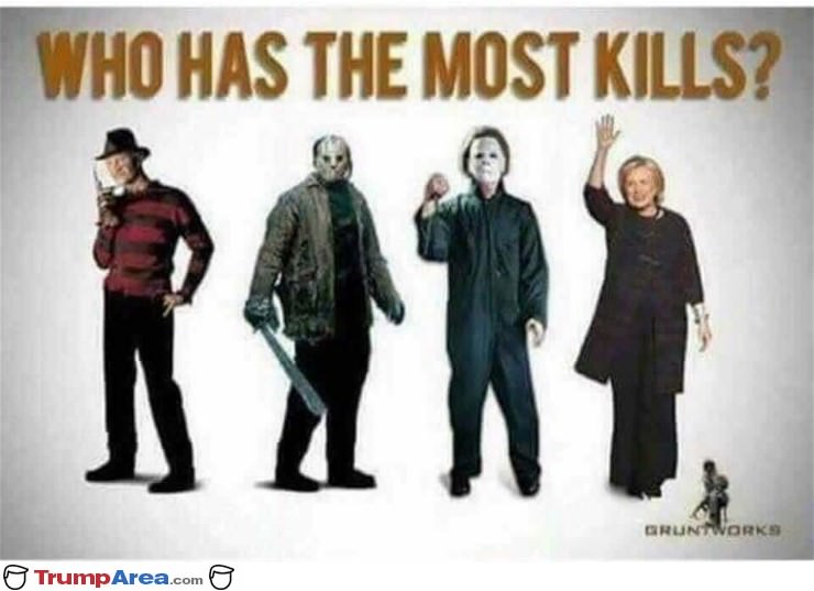 Who Has The Most Kills